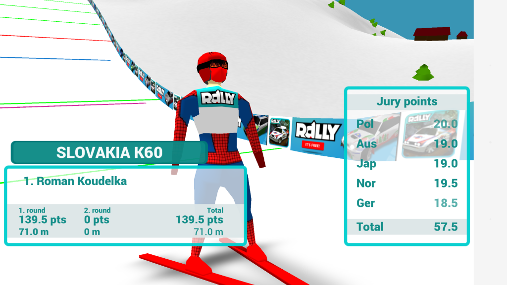 Ski Jump - hodnocení